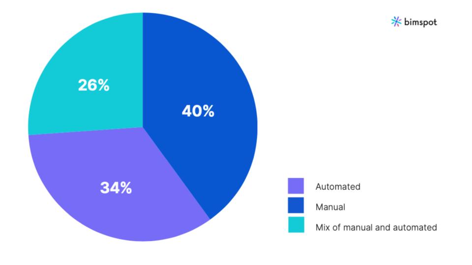 Model Quality Checks Graph