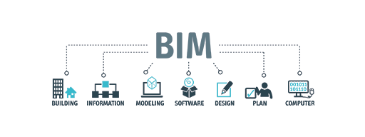 BIM Collaboration Card