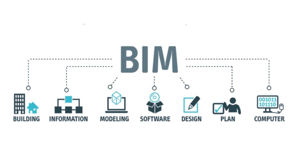 BIM Collaboration Schema